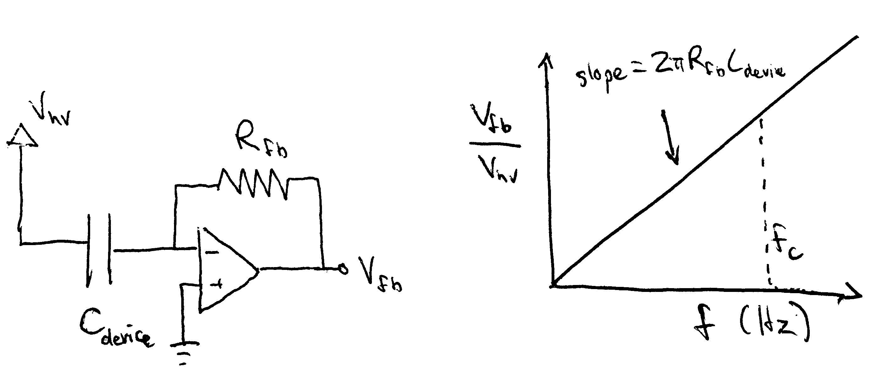 http://microfluidics.utoronto.ca/dropbot/media/anti-aliasing_filter/feedback_signal_transfer_function.jpg