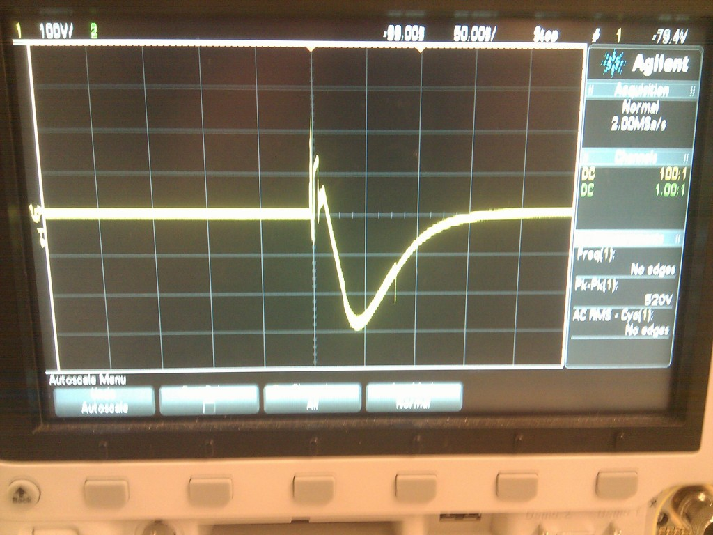 Oscilloscope screen showing high-voltage transients measured on the amplifier output during DropBot initialization. Each vertical line represents 100V.